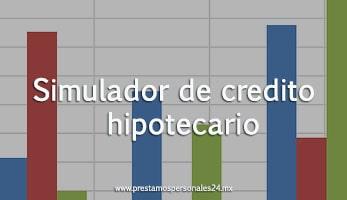 Simulador de credito hipotecario